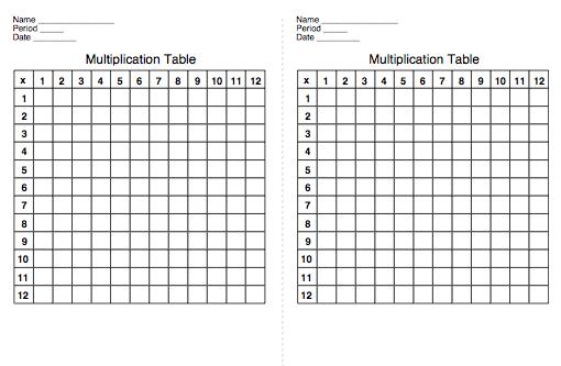 Mr Anker Tests Printable Multiplcation