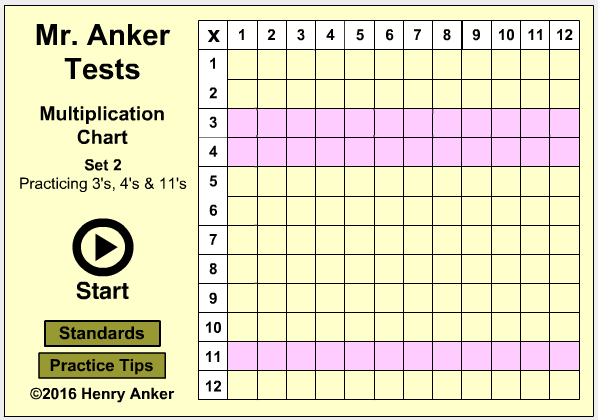 Mr Anker Tests Multimasters