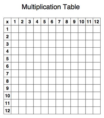 A Multiplication Chart - Gallery Of Chart 2019